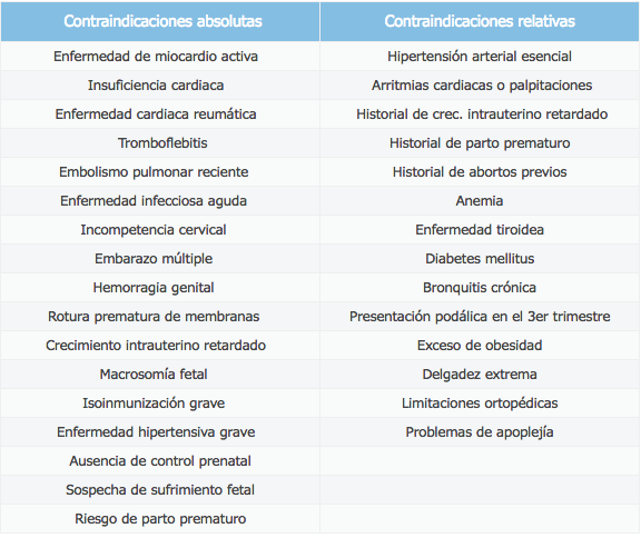 disnea embarazo causa diabetes